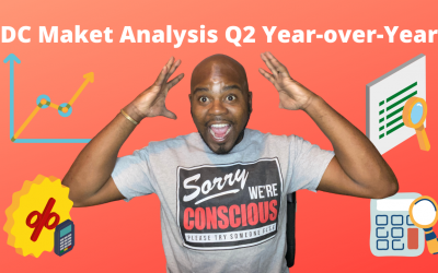 Market Analysis You Can Use: Let's talk Q2 of 2020